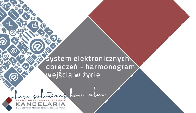 Doręczenia elektroniczne – harmonogram obowiązywania poszczególnych etapów